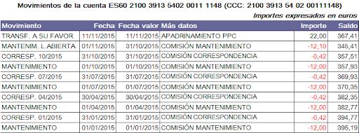 Estado de Cuenta Banco Bogota