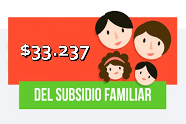 Saldo tarjeta del Subsidio familiar